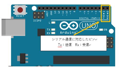 arduino 命令 連続